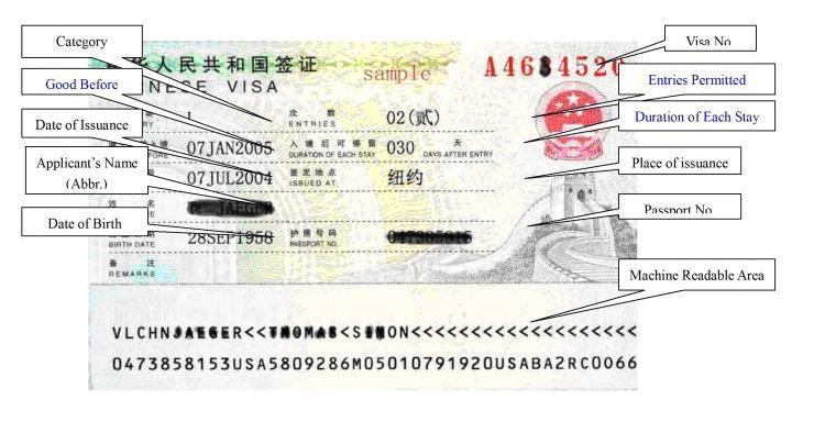 How To Read A Chinese Visa